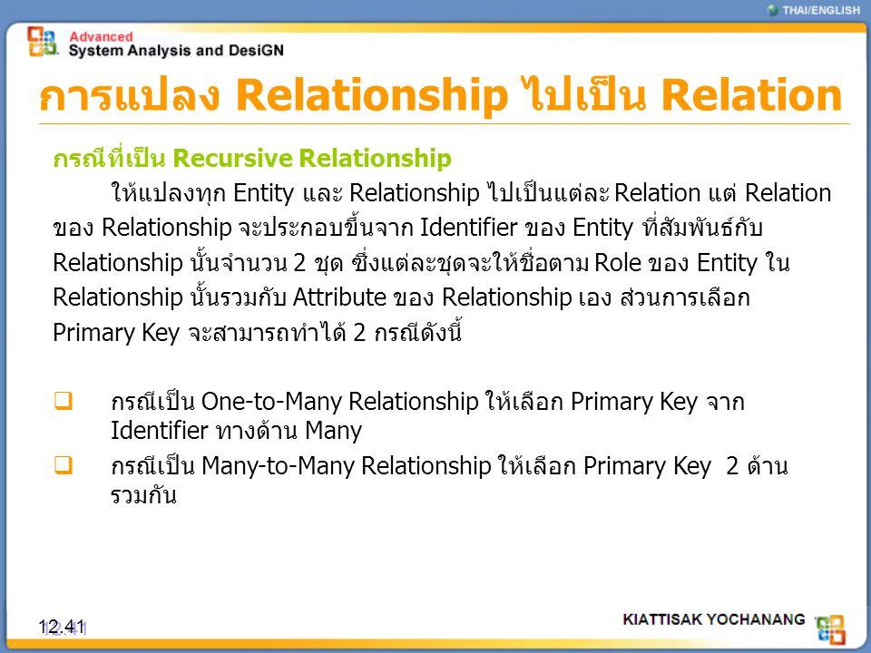 การแปลง Relationship ไปเป็น Relation 12.41 กรณีที่เป็น Recursive Relationship ให้แปลงทุก Entity และ Relationship ไปเป็นแต่ละ Relation แต่ Relation ของ