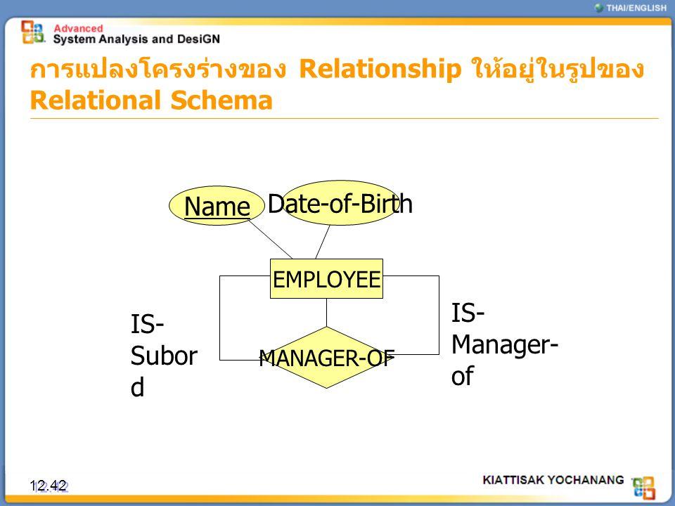 การแปลงโครงร่างของ Relationship ให้อยู่ในรูปของ Relational Schema 12.42 EMPLOYEE Name IS- Subor d MANAGER-OF Date-of-Birth IS- Manager- of
