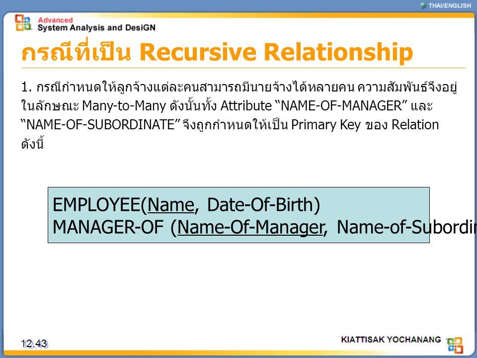 กรณีที่เป็น Recursive Relationship 12.43 1. กรณีกำหนดให้ลูกจ้างแต่ละคนสามารถมีนายจ้างได้หลายคน ความสัมพันธ์จึงอยู่ ในลักษณะ Many-to-Many ดังนั้นทั้ง A