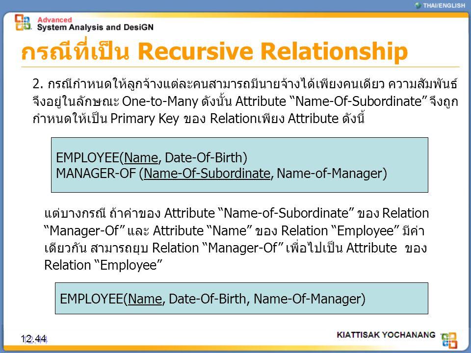 กรณีที่เป็น Recursive Relationship 12.44 2. กรณีกำหนดให้ลูกจ้างแต่ละคนสามารถมีนายจ้างได้เพียงคนเดียว ความสัมพันธ์ จึงอยู่ในลักษณะ One-to-Many ดังนั้น