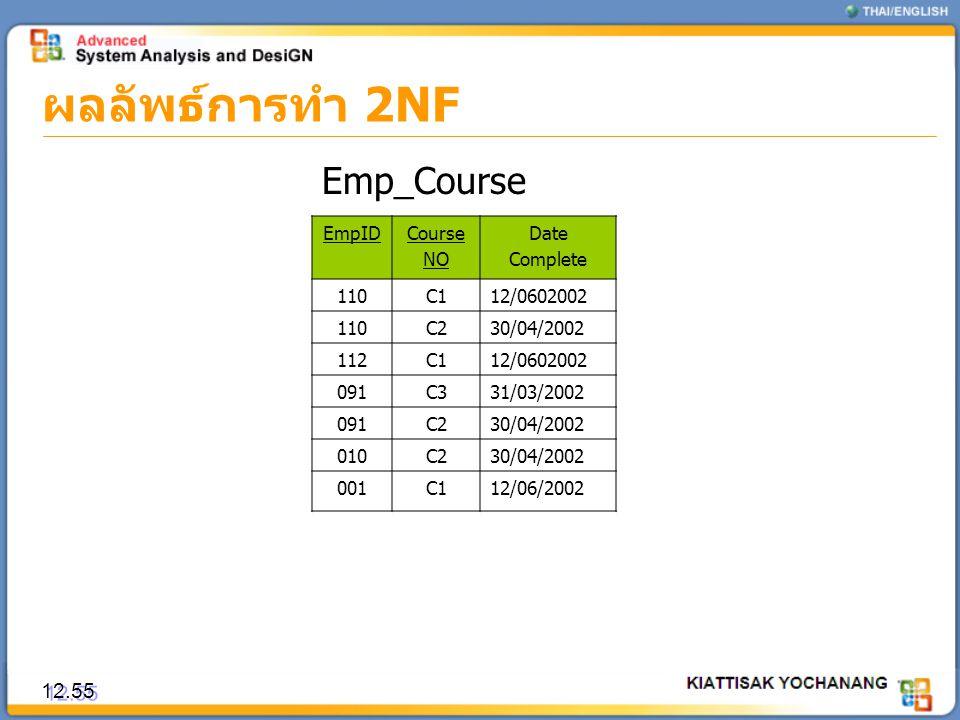 ผลลัพธ์การทำ 2NF 12.55 EmpIDCourse NO Date Complete 110C112/0602002 110C230/04/2002 112C112/0602002 091C331/03/2002 091C230/04/2002 010C230/04/2002 00