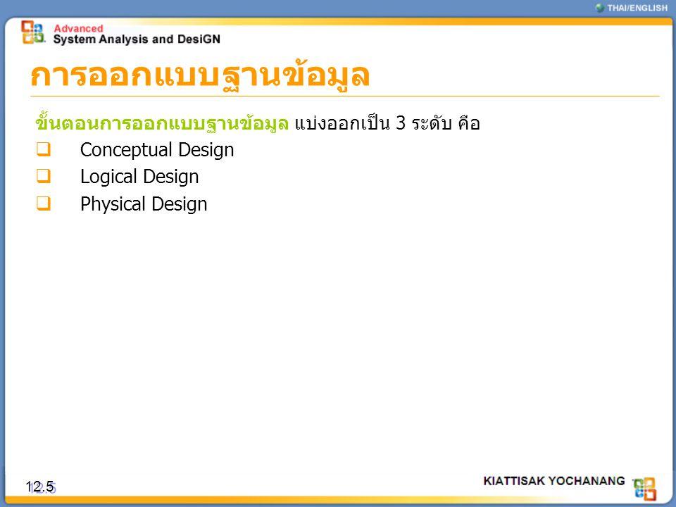 การออกแบบฐานข้อมูล 12.5 ขั้นตอนการออกแบบฐานข้อมูล แบ่งออกเป็น 3 ระดับ คือ  Conceptual Design  Logical Design  Physical Design