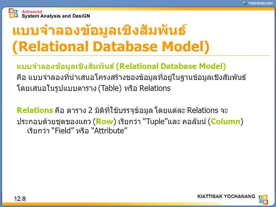 แบบจำลองข้อมูลเชิงสัมพันธ์ (Relational Database Model) 12.9 Emp_IDEmp_NameEmp_SexEmp_DepSalary 110 วิลาวัลย์ ขำคม F โปรแกรมเมอร์ 15,000 112 อุษาวดี เจริญกุล F โปรแกรมเมอร์ 15,100 091 นพพร บุญชู M การตลาด 12,000 010 กษมา ร่มเย็น M การตลาด 11,000 001 วนิดา แซ่ลี้ F การตลาด 12,500 EMPLOYEE(Emp_ID,Emp_Sex,Emp_Name,Emp_Dep,Salary)