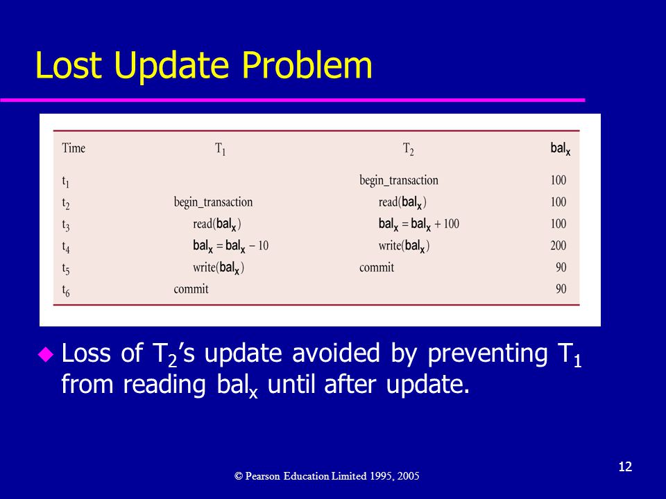 12 Lost Update Problem u Loss of T 2 's update avoided by preventing T 1 from reading bal x until after update. © Pearson Education Limited 1995, 2005