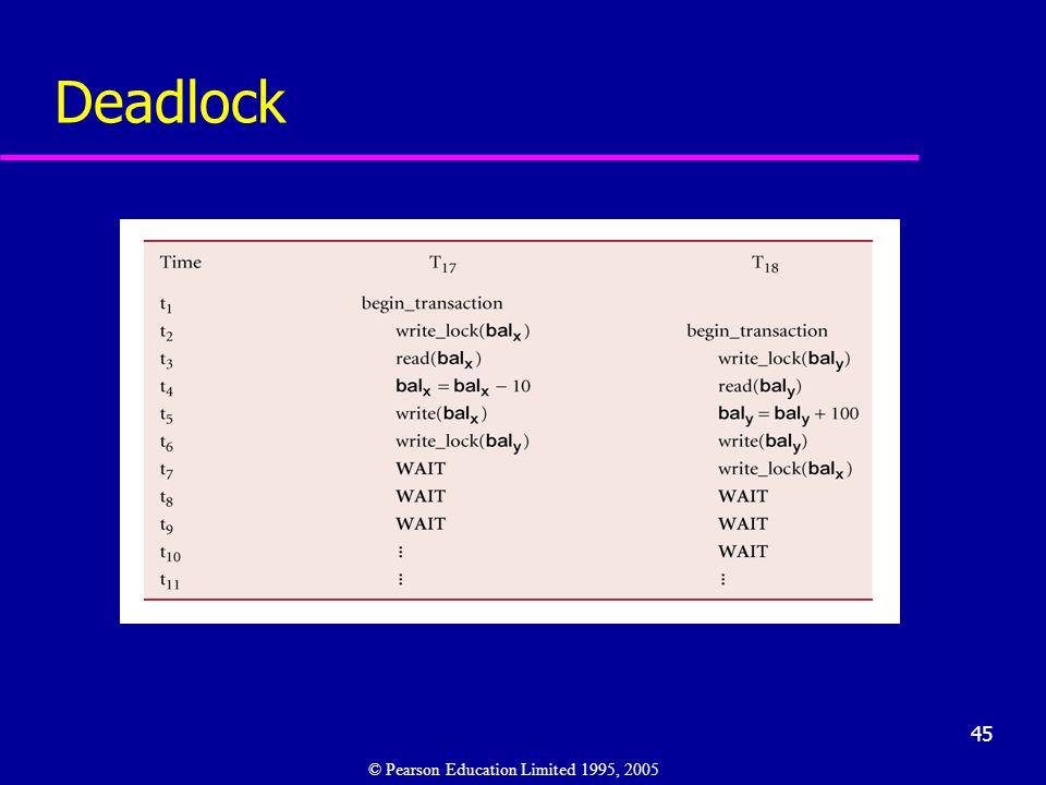 45 Deadlock © Pearson Education Limited 1995, 2005