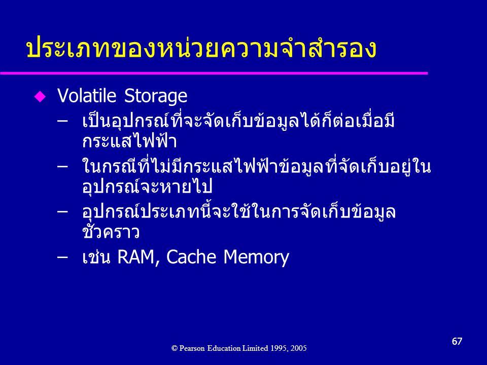 67 ประเภทของหน่วยความจำสำรอง u Volatile Storage –เป็นอุปกรณ์ที่จะจัดเก็บข้อมูลได้ก็ต่อเมื่อมี กระแสไฟฟ้า –ในกรณีที่ไม่มีกระแสไฟฟ้าข้อมูลที่จัดเก็บอยู่ใน อุปกรณ์จะหายไป –อุปกรณ์ประเภทนี้จะใช้ในการจัดเก็บข้อมูล ชั่วคราว –เช่น RAM, Cache Memory © Pearson Education Limited 1995, 2005