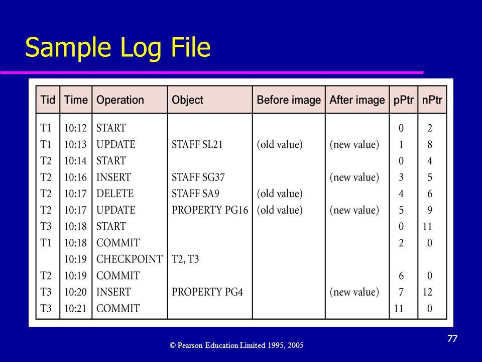 77 Sample Log File © Pearson Education Limited 1995, 2005