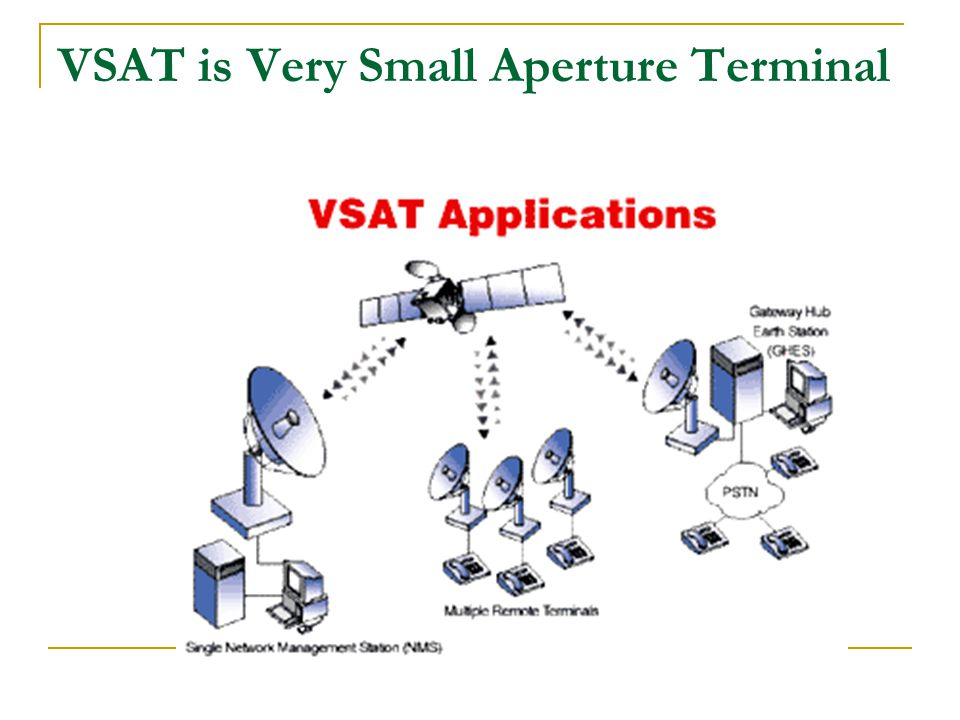 VSAT is Very Small Aperture Terminal
