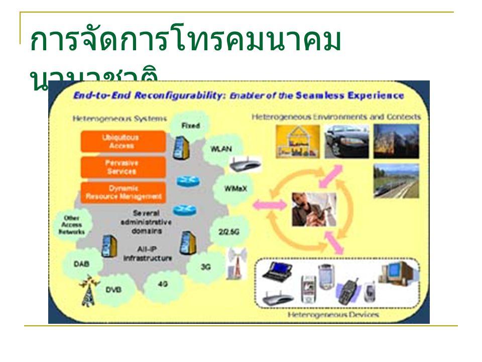 สรุปแนวโน้มอุตสาหกรรมโทรคมนาคมไทย ผู้ใช้บริการโทรศัพท์ประจำที่และโทรศัพท์เคลื่อนที่จะ เพิ่มขึ้นในอัตราที่ลดลง ในขณะที่ FMS จะมีมากขึ้น ARPU จะลดลงต่อเนื่อง เพราะการแข่งขันด้านราคา ในตลาดโทรศัพท์มือถือยังคงมีต่อเนื่อง และอาจ รุนแรงมากขึ้น จากการลงทุน 3G ผู้ใช้โทรศัพท์เคลื่อนที่จะใช้บริการข้อมูลมากขึ้น ผู้ใช้บริการอินเทอร์เน็ตจะขยายตัวอย่างต่อเนื่องในอ้ ตราเฉลี่ยสูงกว่า 20%