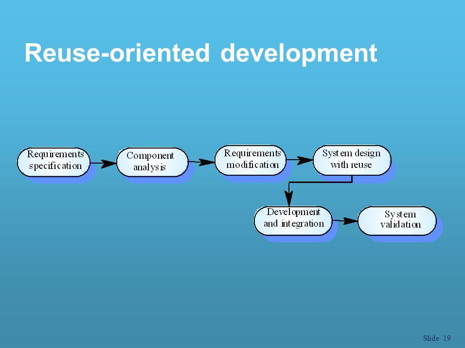 Slide 19 Reuse-oriented development