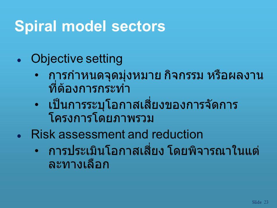 Slide 23 Spiral model sectors l Objective setting การกำหนดจุดมุ่งหมาย กิจกรรม หรือผลงาน ที่ต้องการกระทำ เป็นการระบุโอกาสเสี่ยงของการจัดการ โครงการโดยภ
