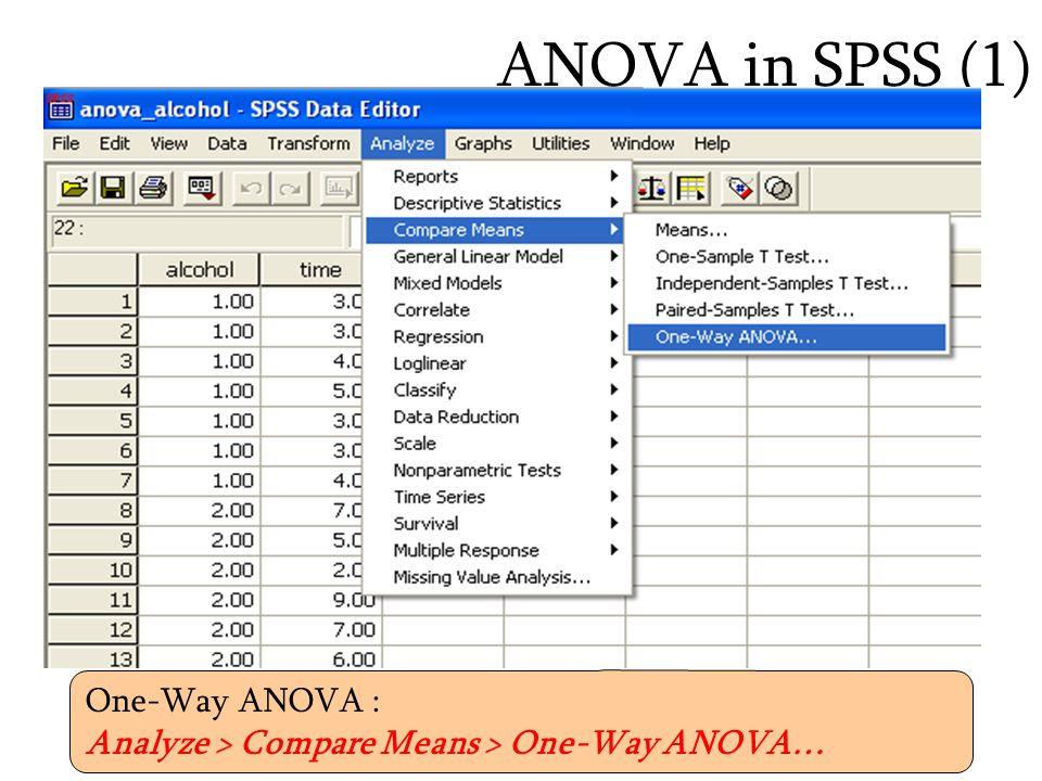 ANOVA in SPSS (1) One-Way ANOVA : Analyze > Compare Means > One-Way ANOVA…