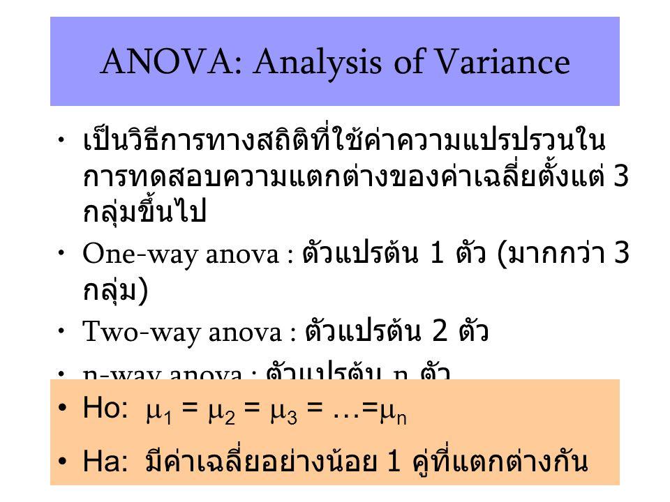 ANOVA: Analysis of Variance เป็นวิธีการทางสถิติที่ใช้ค่าความแปรปรวนใน การทดสอบความแตกต่างของค่าเฉลี่ยตั้งแต่ 3 กลุ่มขึ้นไป One-way anova : ตัวแปรต้น 1