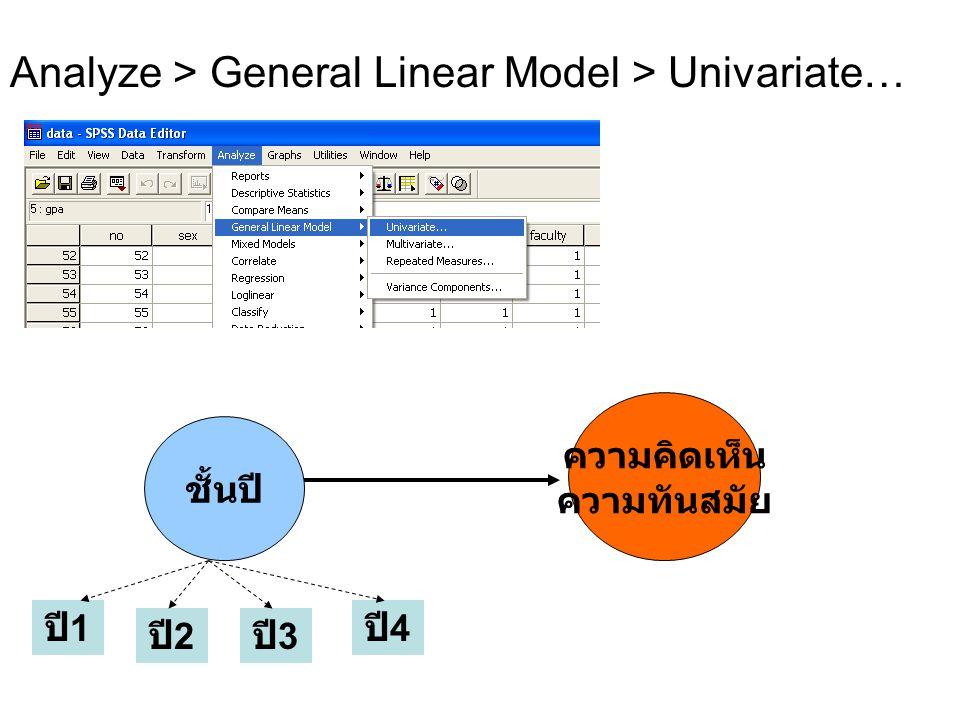 Analyze > General Linear Model > Univariate… ชั้นปี ความคิดเห็น ความทันสมัย ปี 1 ปี 2 ปี 3 ปี 4
