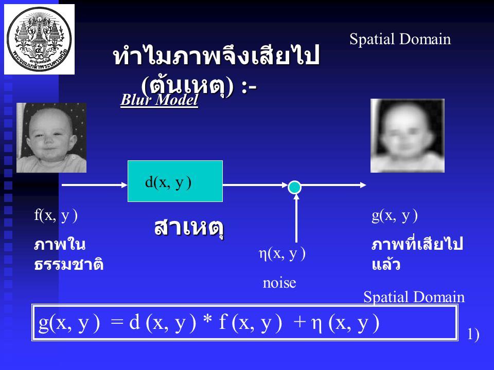 ทำไมภาพจึงเสียไป ( ต้นเหตุ ) :- f(x, y ) ภาพใน ธรรมชาติ d(x, y ) สาเหตุ η(x, y ) noise g(x, y ) ภาพที่เสียไป แล้ว g(x, y ) = d (x, y ) * f (x, y ) + η (x, y ) Spatial Domain 1) Blur Model Spatial Domain