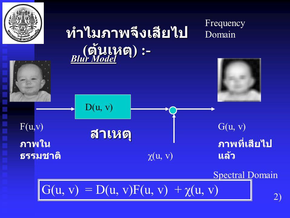 ทำไมภาพจึงเสียไป ( ต้นเหตุ ) :- F(u,v) ภาพใน ธรรมชาติ D(u, v) สาเหตุ χ(u, v) G(u, v) ภาพที่เสียไป แล้ว G(u, v) = D(u, v)F(u, v) + χ(u, v) Spectral Domain 2) Blur Model Frequency Domain