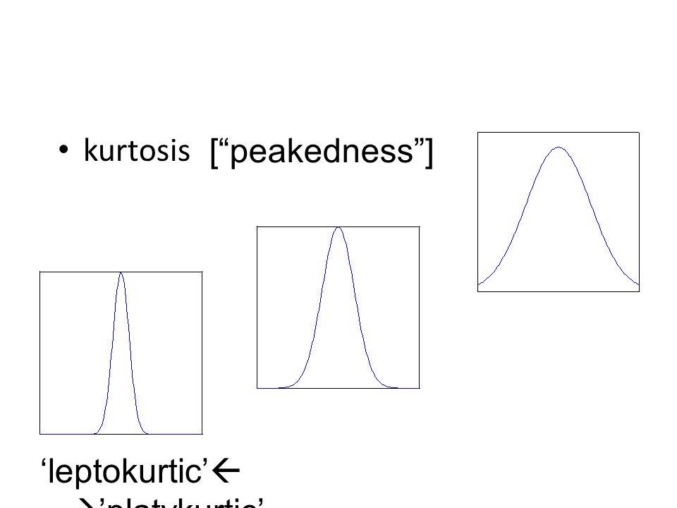 "kurtosis 'leptokurtic'   'platykurtic' [""peakedness""]"