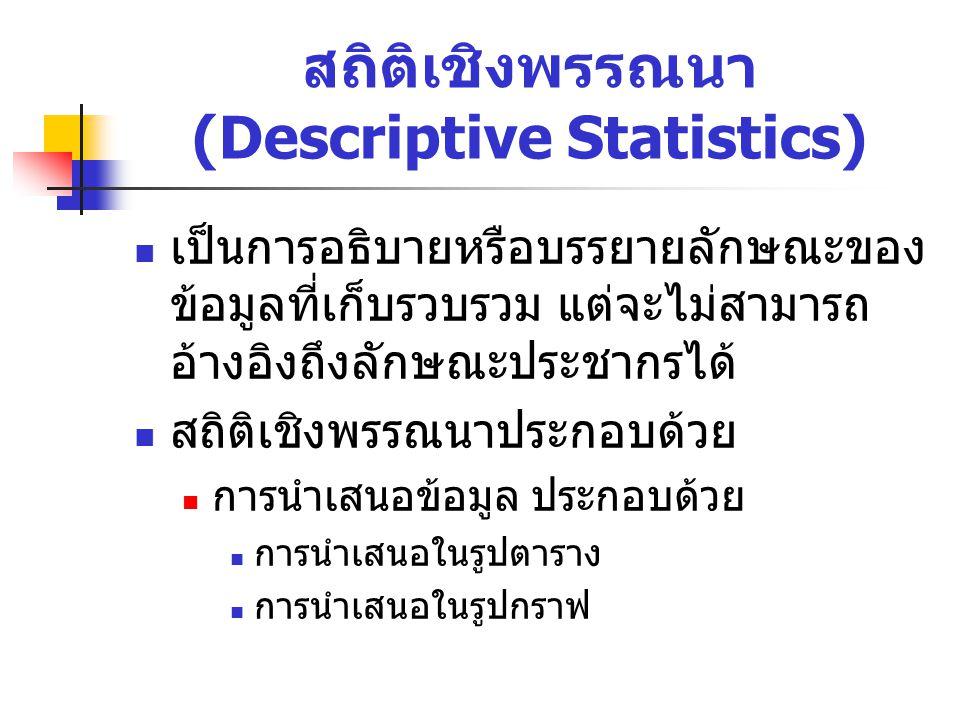 สถิติเชิงพรรณนา (Descriptive Statistics) เป็นการอธิบายหรือบรรยายลักษณะของ ข้อมูลที่เก็บรวบรวม แต่จะไม่สามารถ อ้างอิงถึงลักษณะประชากรได้ สถิติเชิงพรรณน