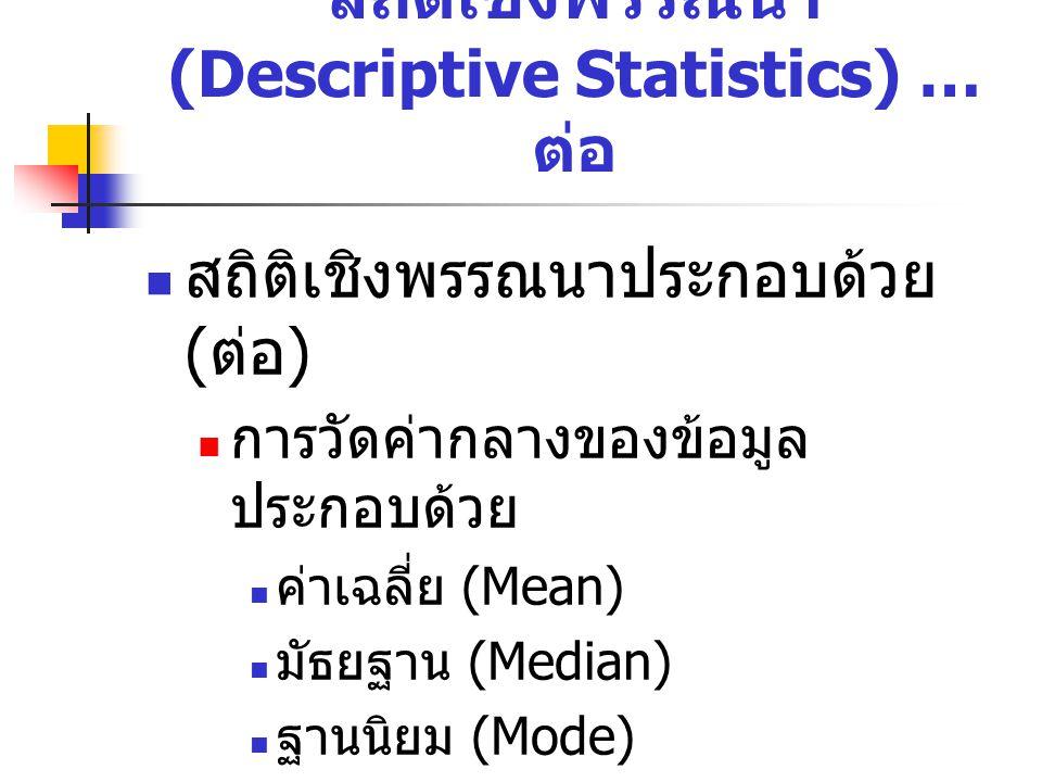 สถิติเชิงพรรณนา (Descriptive Statistics) … ต่อ สถิติเชิงพรรณนาประกอบด้วย ( ต่อ ) การวัดค่ากลางของข้อมูล ประกอบด้วย ค่าเฉลี่ย (Mean) มัธยฐาน (Median) ฐ
