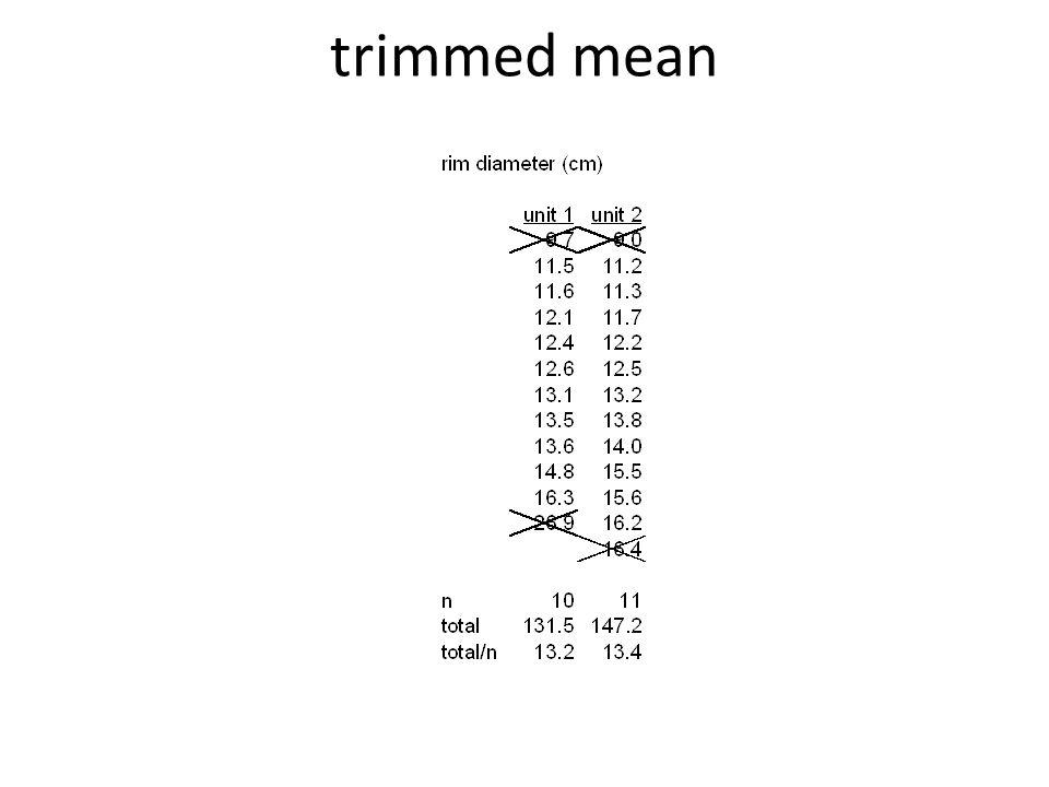 สถิติเชิงพรรณนาประกอบด้วย ( ต่อ ) การวัดการกระจายของข้อมูล ประกอบด้วย พิสัย (Range) ค่าแปรปรวน (Variance) พิสัยควอไทล์ (Interquartile Range) ค่าเบี่ยงเบนมาตรฐาน (Standard Deviation) สถิติเชิงพรรณนา (Descriptive Statistics) … ต่อ