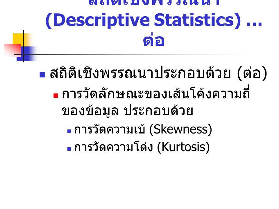 การแสดงค่าสถิติเชิงพรรณนาแยก ตามชนิดของตัวแปร ข้อมูลเชิงกลุ่ม (Categorical Data) เป็น ข้อมูลระดับนามบัญญัติ และเรียงลำดับ สามารถแสดงข้อมูลได้ 2 รูปแบบคือ แสดงในรูปตาราง (Tabular Methods) แสดงในรูปกราฟ (Graphical Methods) Bar Graph (Histogram) Pie Chart