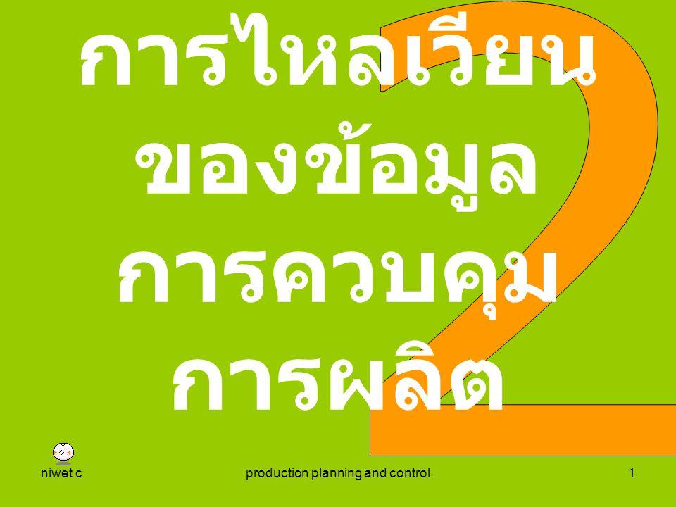 niwet cproduction planning and control1 การไหลเวียน ของข้อมูล การควบคุม การผลิต
