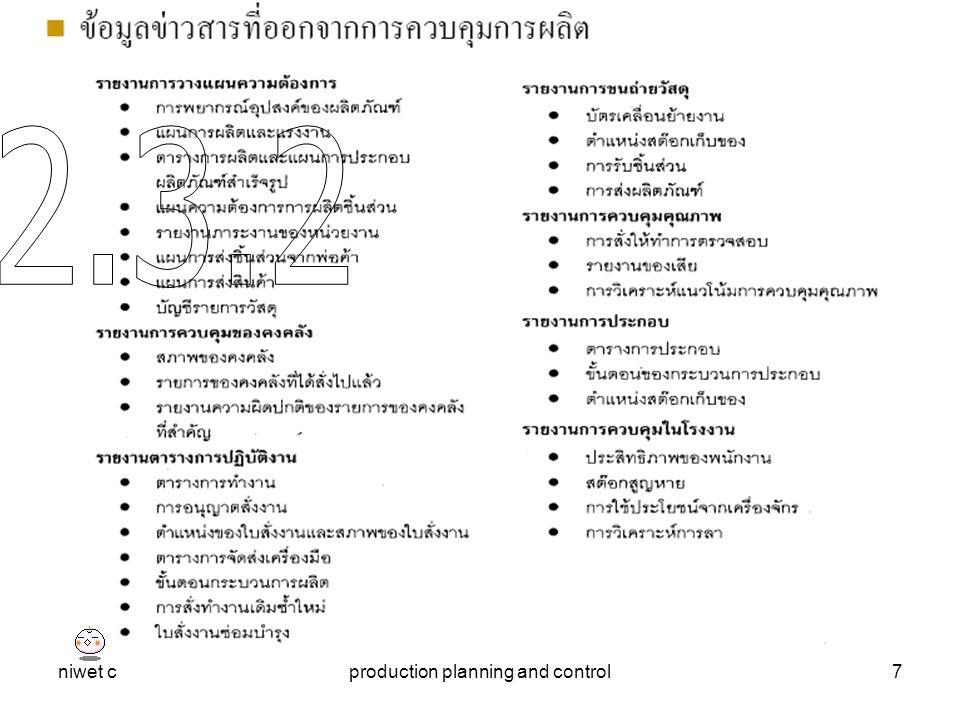 niwet cproduction planning and control8 ปัญหาการ วางแผนและ ควบคุมการ ผลิต โดยมนุษย์