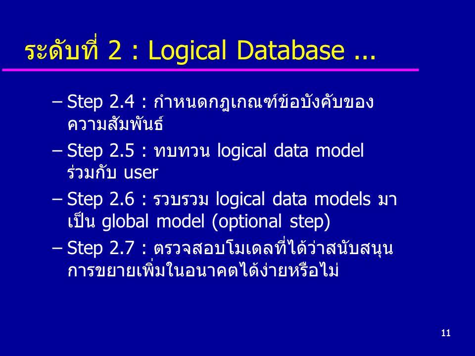 11 ระดับที่ 2 : Logical Database... –Step 2.4 : กำหนดกฎเกณฑ์ข้อบังคับของ ความสัมพันธ์ –Step 2.5 : ทบทวน logical data model ร่วมกับ user –Step 2.6 : รว