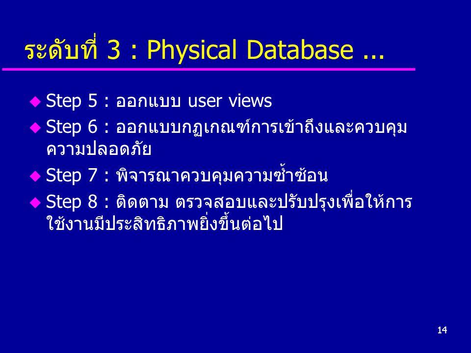 14 ระดับที่ 3 : Physical Database... u Step 5 : ออกแบบ user views u Step 6 : ออกแบบกฏเกณฑ์การเข้าถึงและควบคุม ความปลอดภัย u Step 7 : พิจารณาควบคุมความ