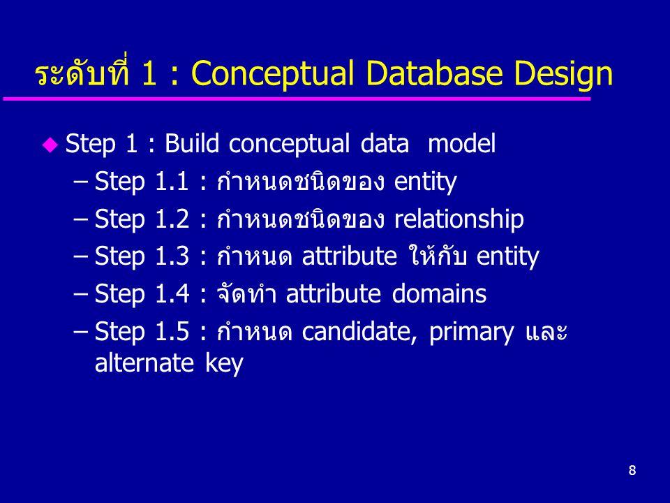 9 ระดับที่ 1 : Conceptual Database Design –Step 1.6 : อาจนำหลักการของ Specialize/Generalize มาใช้กับ entity (ถ้า จำเป็น) –Step 1.7 : เขียน Entity-Relationship Diagram –Step 1.8 : ทบทวนร่วมกันกับ user เพื่อตรวจสอบ ว่าตรงตามที่ต้องการหรือไม่ อย่างไร