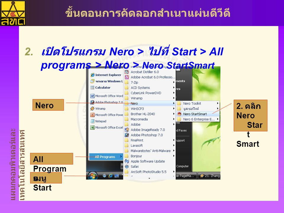 แผนกคอมพิวเตอร์และ เทคโนโลยีสารสนเทศ ขั้นตอนการคัดลอกสำเนาแผ่นดีวีดี  เปิดโปรแกรม Nero > ไปที่ Start > All programs > Nero > Nero StartSmart 2. คลิก