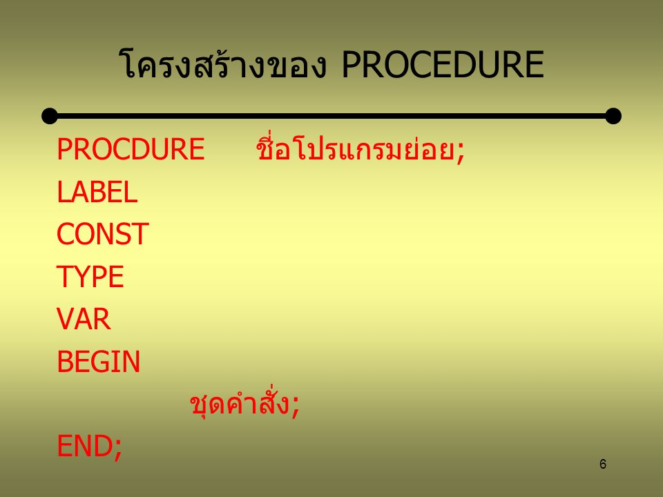 7 สิ่งที่แตกต่างจากโปรแกรม ไม่มี USES ต้องกำหนดชื่อ โปรแกรมย่อย ทุกครั้ง จบ PROCEDURE ด้วยคำสั่ง END;