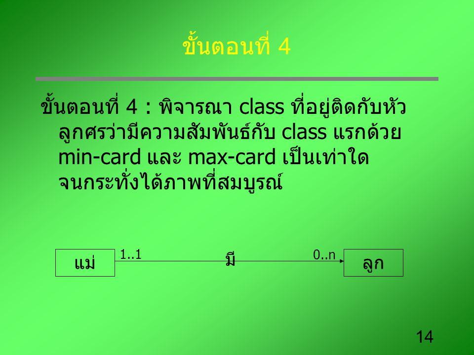 14 ขั้นตอนที่ 4 ขั้นตอนที่ 4 : พิจารณา class ที่อยู่ติดกับหัว ลูกศรว่ามีความสัมพันธ์กับ class แรกด้วย min-card และ max-card เป็นเท่าใด จนกระทั่งได้ภาพที่สมบูรณ์ แม่ลูก มี 0..n 1..1