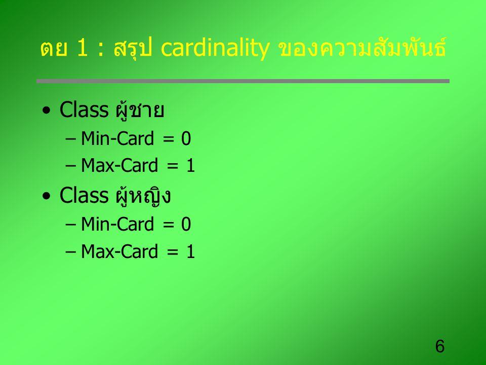6 ตย 1 : สรุป cardinality ของความสัมพันธ์ Class ผู้ชาย –Min-Card = 0 –Max-Card = 1 Class ผู้หญิง –Min-Card = 0 –Max-Card = 1