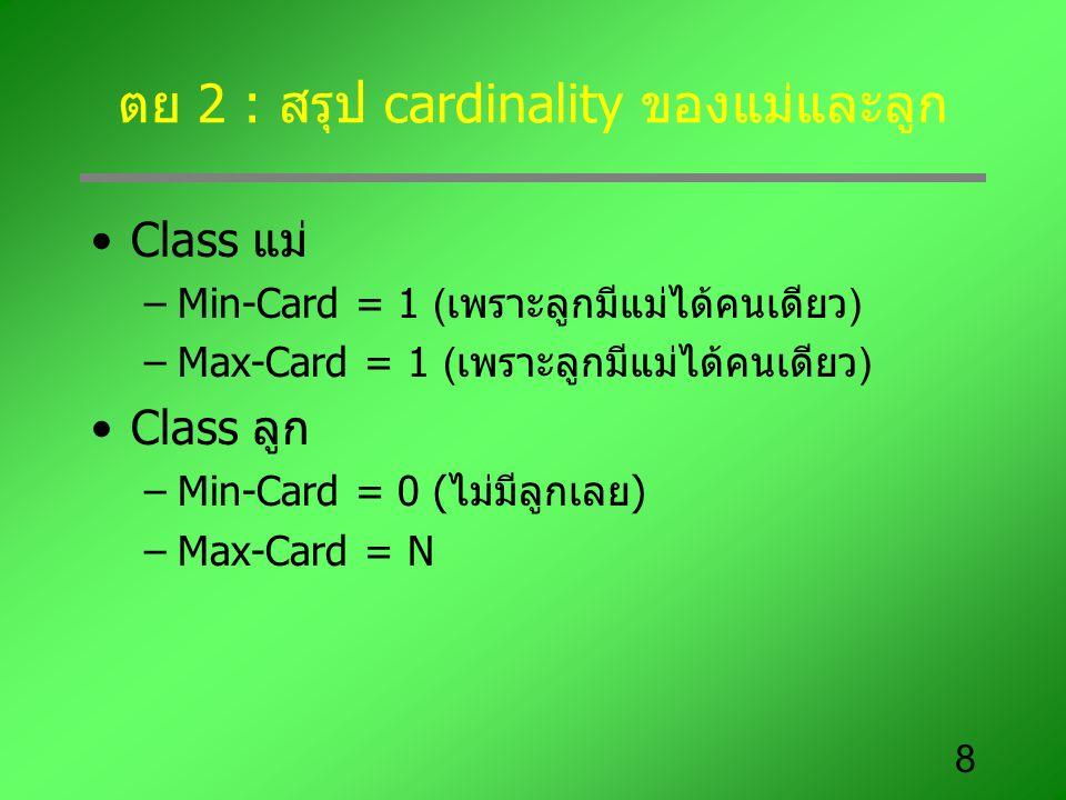 8 ตย 2 : สรุป cardinality ของแม่และลูก Class แม่ –Min-Card = 1 (เพราะลูกมีแม่ได้คนเดียว) –Max-Card = 1 (เพราะลูกมีแม่ได้คนเดียว) Class ลูก –Min-Card = 0 (ไม่มีลูกเลย) –Max-Card = N