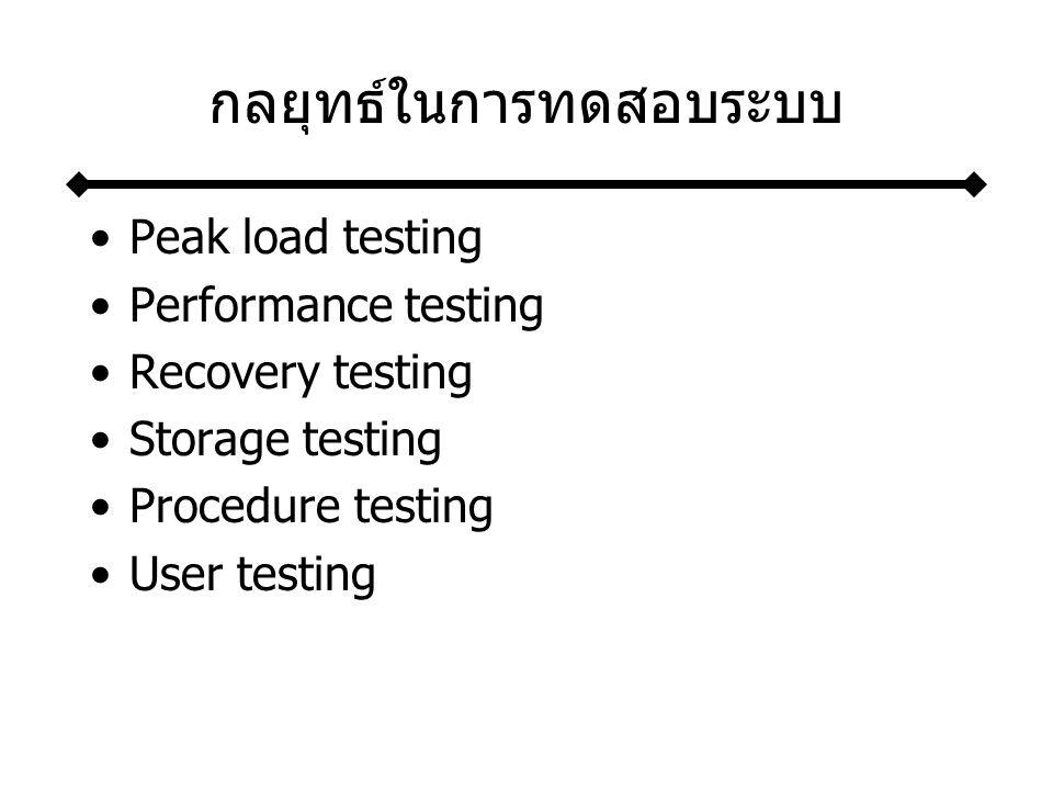 กลยุทธ์ในการทดสอบระบบ Peak load testing Performance testing Recovery testing Storage testing Procedure testing User testing