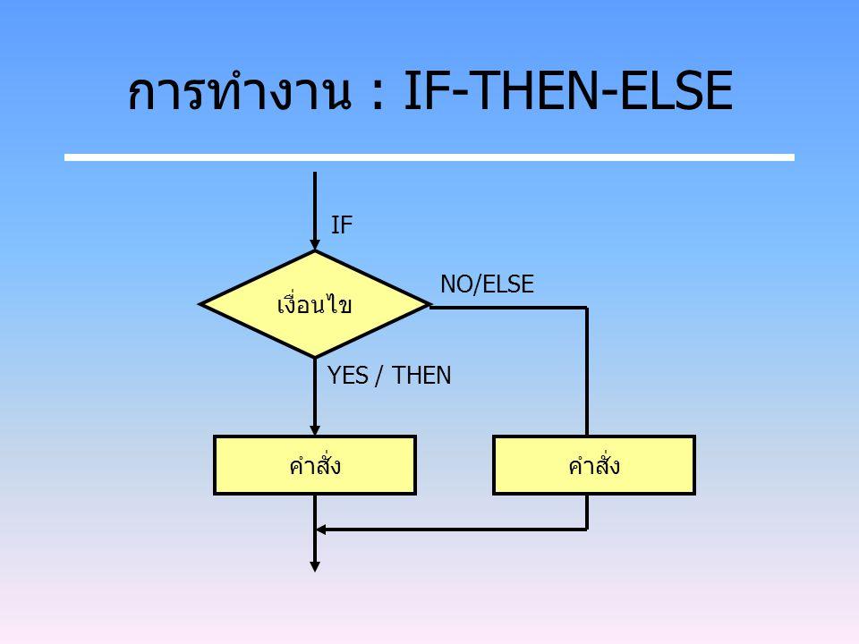 การทำงาน : IF-THEN-ELSE เงื่อนไข คำสั่ง IF YES / THEN NO/ELSE คำสั่ง