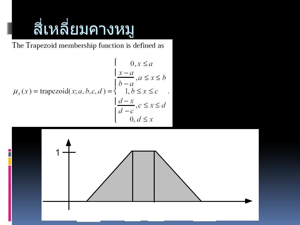 สี่เหลี่ยมคางหมู a bcd