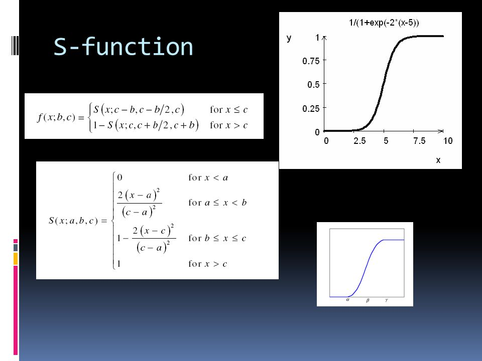 S-function