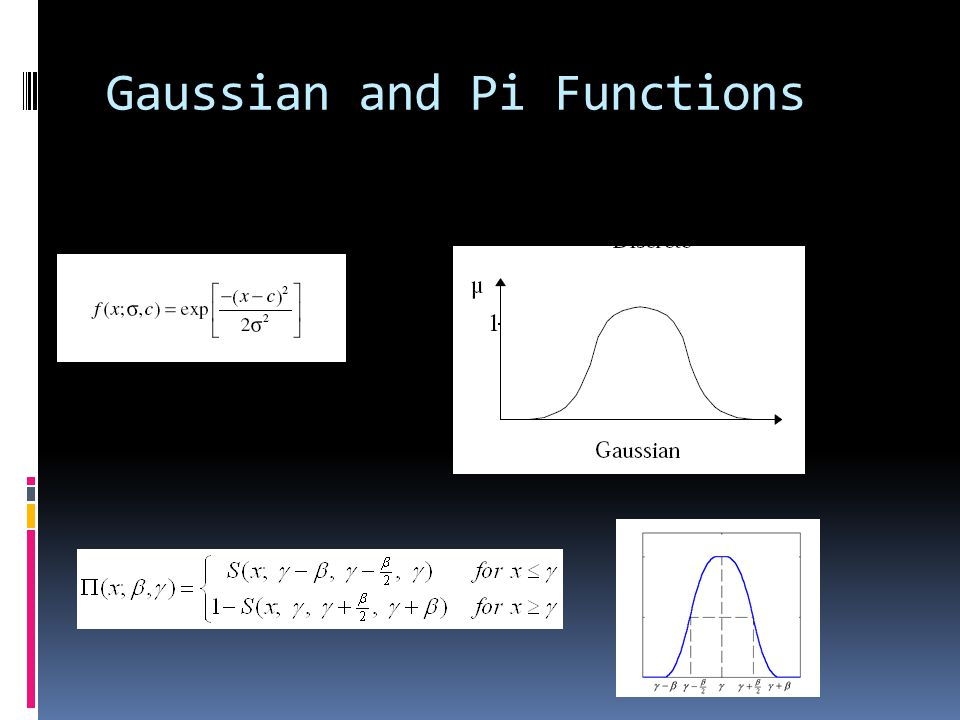 Gaussian and Pi Functions