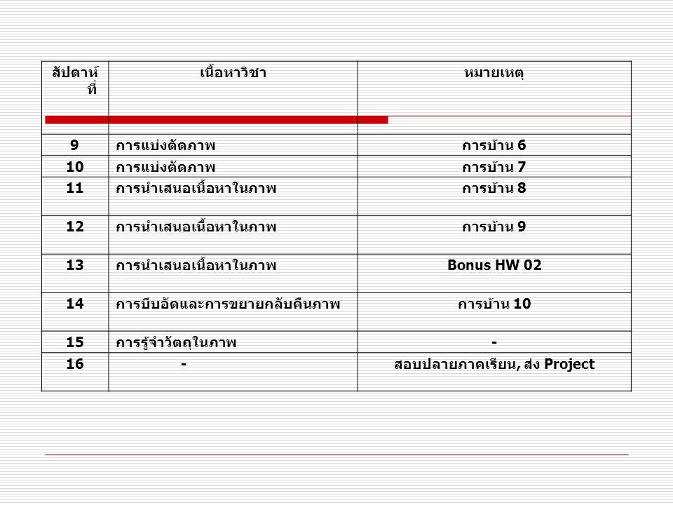 สัปดาห์ ที่ เนื้อหาวิชาหมายเหตุ 9 การแบ่งตัดภาพการบ้าน 6 10 การแบ่งตัดภาพการบ้าน 7 11 การนำเสนอเนื้อหาในภาพการบ้าน 8 12 การนำเสนอเนื้อหาในภาพการบ้าน 9