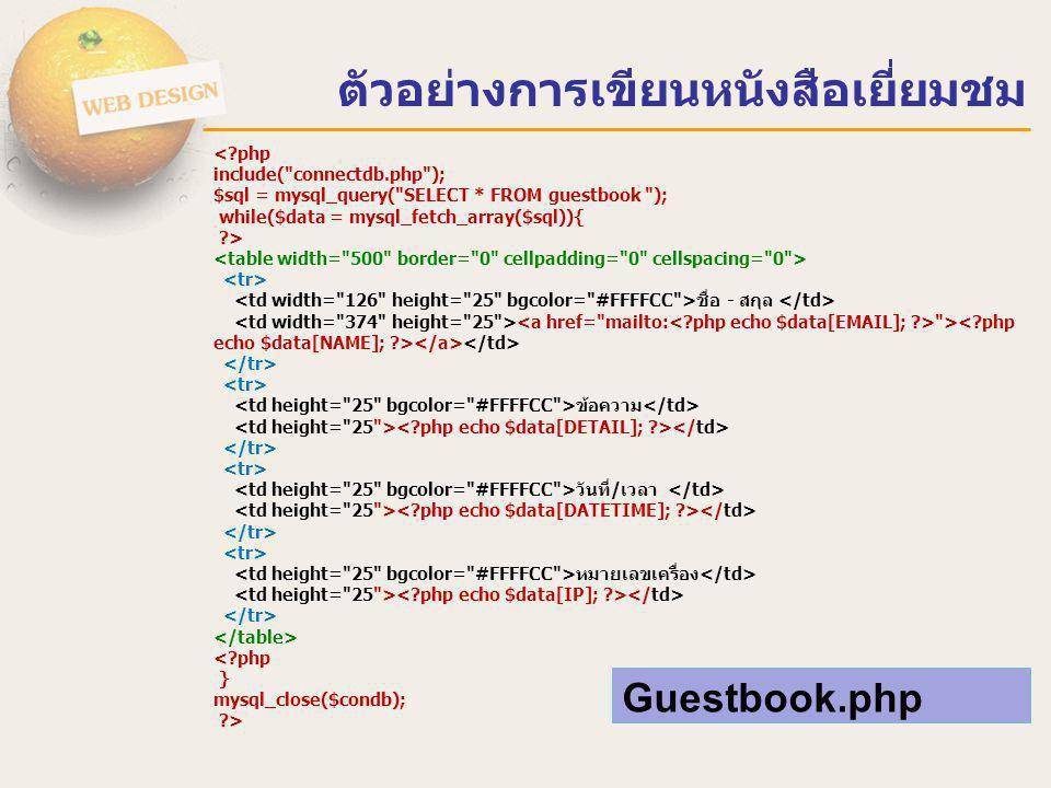 ตัวอย่างการเขียนหนังสือเยี่ยมชม <?php include(