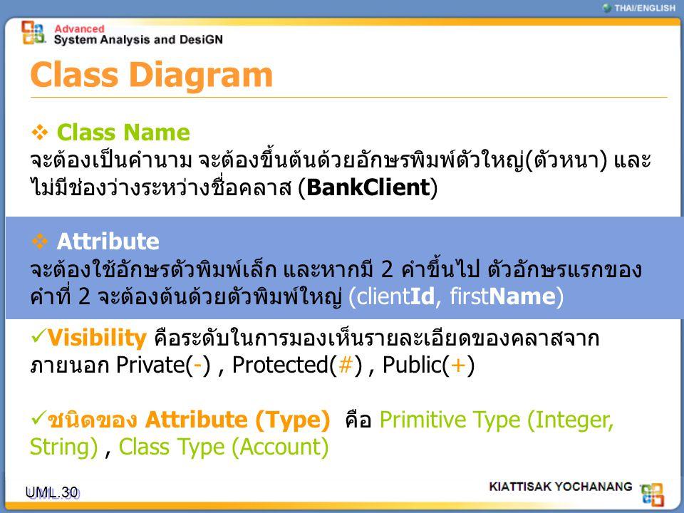 Class Diagram  Class Name จะต้องเป็นคำนาม จะต้องขึ้นต้นด้วยอักษรพิมพ์ตัวใหญ่(ตัวหนา) และ ไม่มีช่องว่างระหว่างชื่อคลาส (BankClient)  Attribute จะต้อง