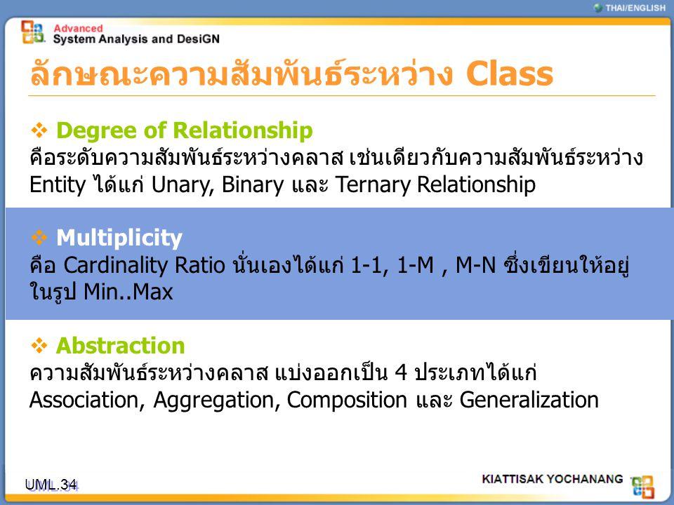 ลักษณะความสัมพันธ์ระหว่าง Class  Degree of Relationship คือระดับความสัมพันธ์ระหว่างคลาส เช่นเดียวกับความสัมพันธ์ระหว่าง Entity ได้แก่ Unary, Binary แ