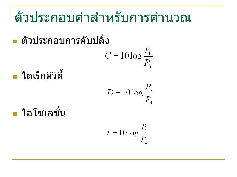 ตัวอย่าง ตัวคับเปลอร์แบบมีทิศทางขนาด 10dB มีค่าประกอบ ดังนี้  ไดเร็กติวิตี้ 40dB  ความแรงสัญญาณด้านเข้า P1=10mW  ให้หาความแรงสัญญาณในแต่ละพอร์ต
