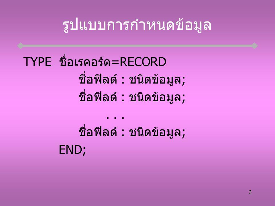 3 รูปแบบการกำหนดข้อมูล TYPE ชื่อเรคอร์ด=RECORD ชื่อฟิลด์ : ชนิดข้อมูล;... ชื่อฟิลด์ : ชนิดข้อมูล; END;