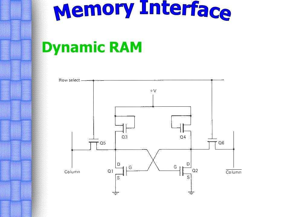 RAM มีดังนี้คือ C Static RAM