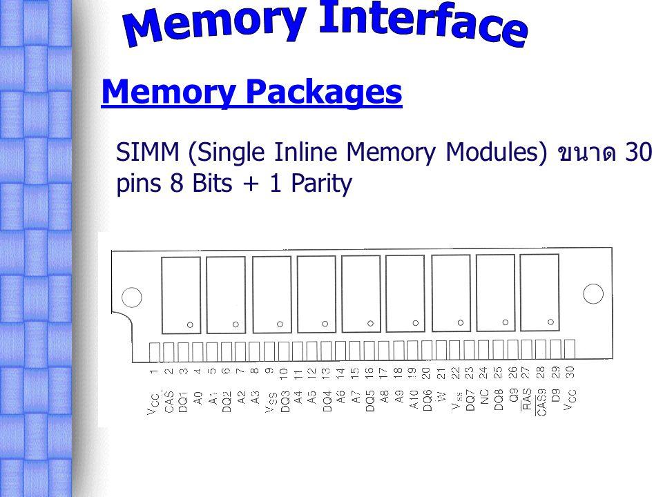 Memory Packages DIP (Dual Inline Packages)