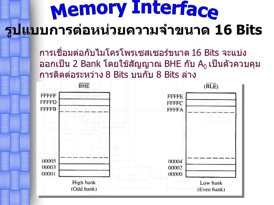 Z เพิ่มขนาดของข้อมูล (DATA BUS) รูปแบบการต่อหน่วยความจำ