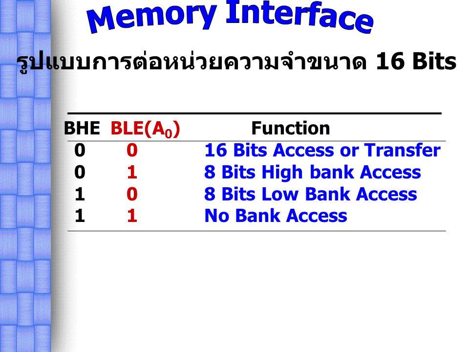 รูปแบบการต่อหน่วยความจำขนาด 16 Bits การเชื่อมต่อกับไมโครโพรเซสเซอร์ขนาด 16 Bits จะแบ่ง ออกเป็น 2 Bank โดยใช้สัญญาณ BHE กับ A 0 เป็นตัวควบคุม การติดต่อระหว่าง 8 Bits บนกับ 8 Bits ล่าง